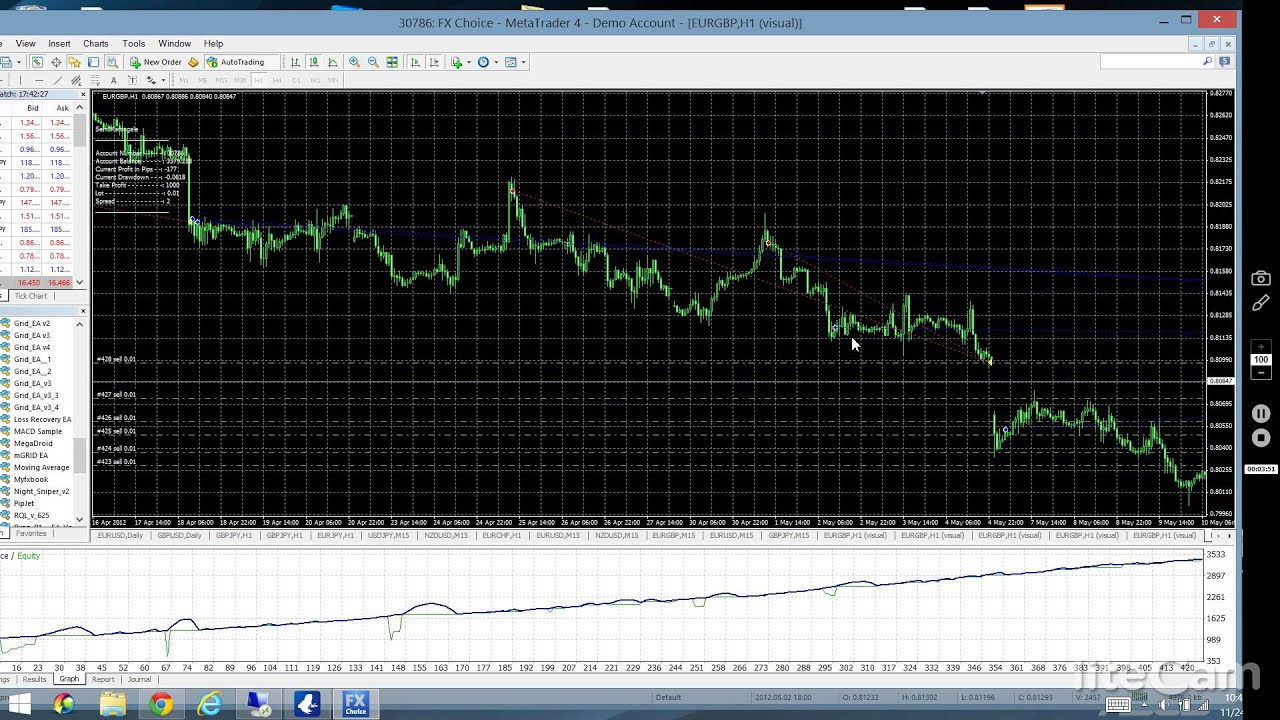 Holy grail forex robot