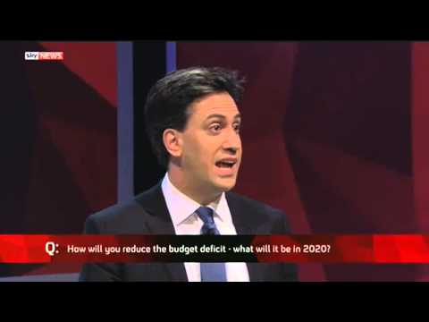 Q: How Will You Reduce The Budget Deficit- And What Will It Be In 2020?