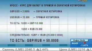 Заработок на кросс-курсах валют Форекс
