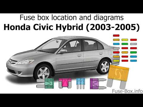 Fuse box location and diagrams: Honda Civic Hybrid (2003-2005) - YouTubeYouTube