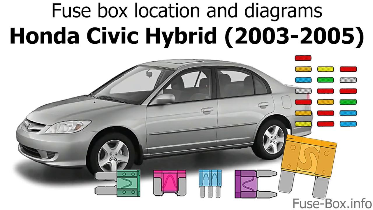 medium resolution of fuse box location and diagrams honda civic hybrid 2003 2005 youtube