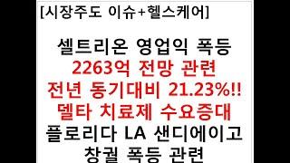 [시장주도 이슈+헬스케어]셀트리온 영업익 폭등 2263…