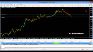 Forex indicators and auto robots in tamil - 40(www.forextamil.com)