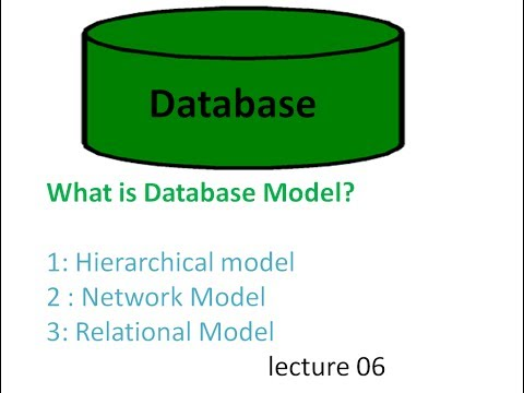 define and explain the traditional database design method hierarchical network and relational A hierarchical database model is a data model in which the data is organized a relational-database implementation of a hierarchical model was first discussed.