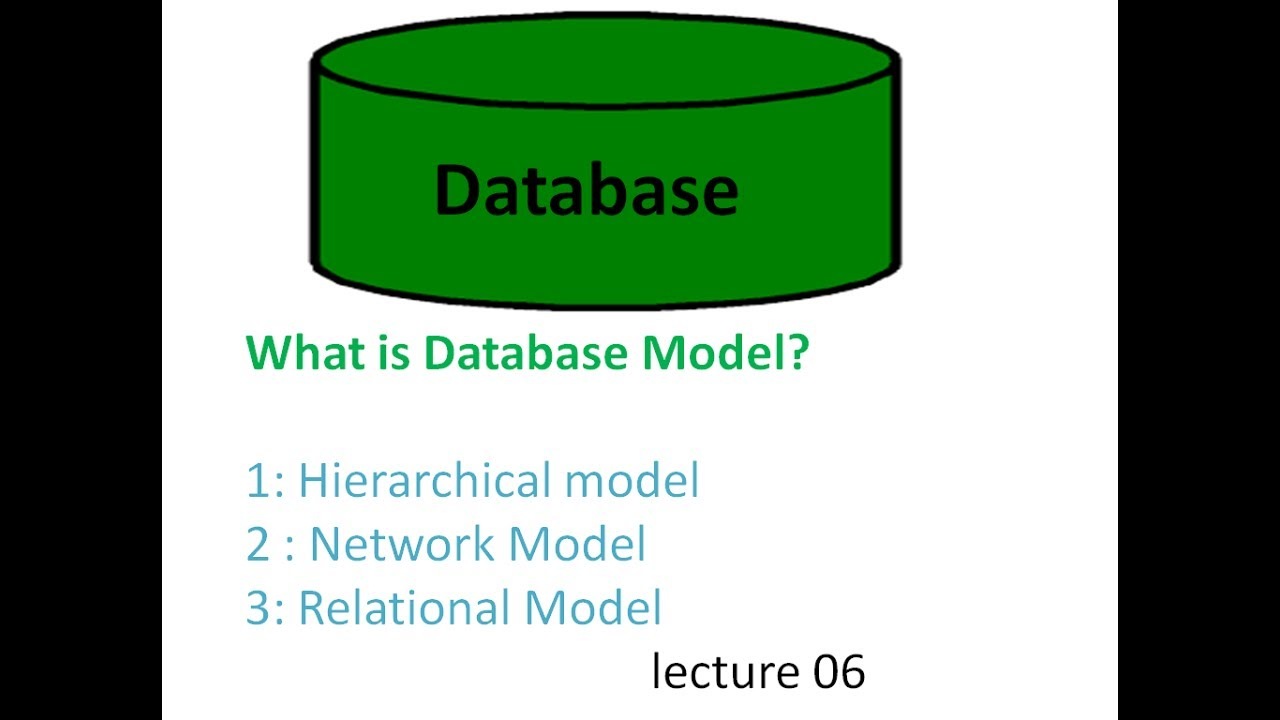 Data Models In Dbms In Hindi