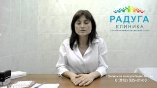 Киста бартолиновой железы - Симптомы, Лечение (Гинеколог в Санкт-Петербурге)