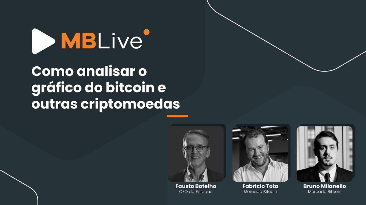 MB Live - Como analisar o gráfico do bitcoin e outras criptomoedas