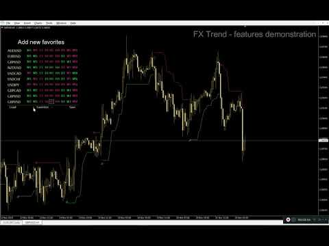 FX Trend – all features