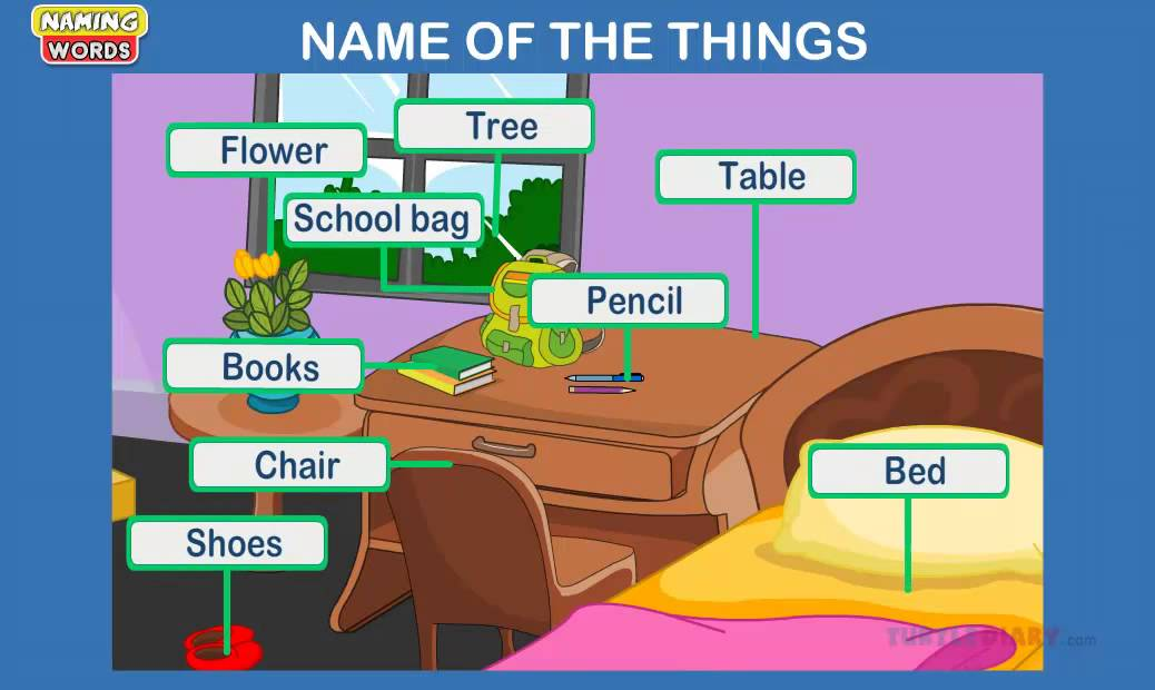 Naming Words - Noun Lesson for Kindergarten Kids - YouTube