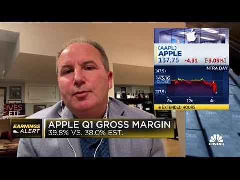 Apple Q2 2021 Earnings Report Recap