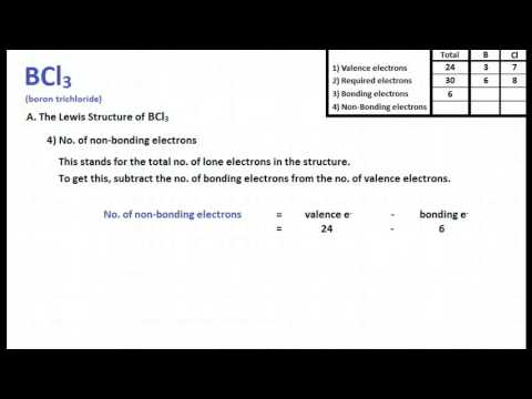 BCl3 Lewis Structure and Molecular Geometry - YouTube - molecular geometry chart