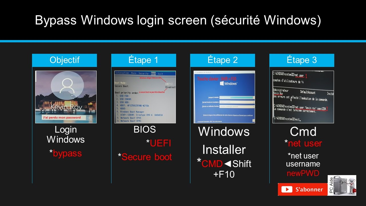 bypass windows login usb