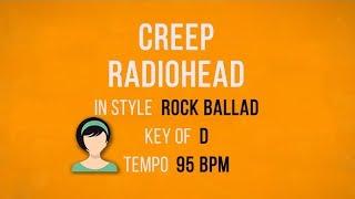 Creep - Radiohead - Karaoke Female Backing Track
