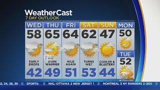 Wednesday Morning Weather Headlines