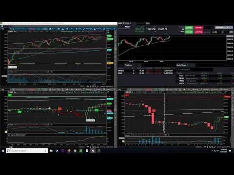 Trading Nasdaq Futures NQ 12-10-20