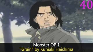 My Top Anime Openings of Spring 2004