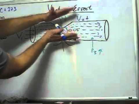 Fluid Dynamics VII: The Venturi Effect