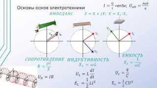 видео Статические конденсаторы для компенсации реактивной мощности