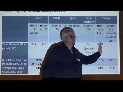 Carlos Nuno Castel-Branco: The Impact of the New Debt Crisis in Mozambique (part 2)
