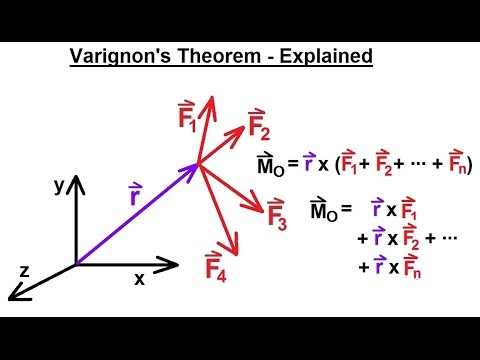 mechanical engineering rigid bodies sys  forces    varignons theorem explained