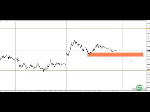 Прогноз цены доллара на неделю 25-29 мая 2020 года