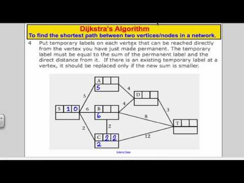 Dijkstra's Algorithm (Tutorial 10) D1 EDEXCEL A-Level