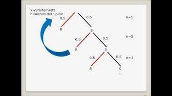 Warum bei Roulette immer verdoppeln mathematisch NICHT funktioniert