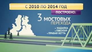 Дороги Ямала(, 2015-02-03T10:05:48.000Z)