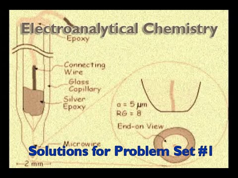 Solutions for Problem Set #1