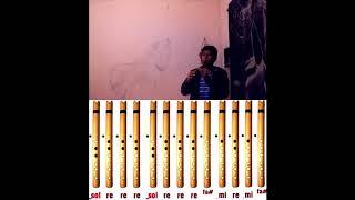 Los kjarkas El Arbol de mi Destino tutorial en quena