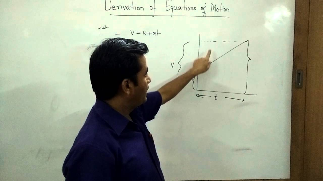Grade 9 Physics Derivation Of 1st Equation Of Motion Youtube