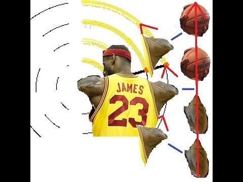 ROTATION for ARC and RANGE - basketball shooting physics