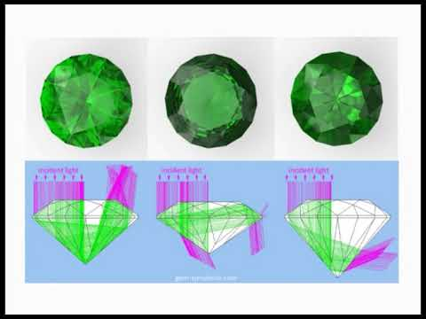 properties of gemstones and gem cutting techiques