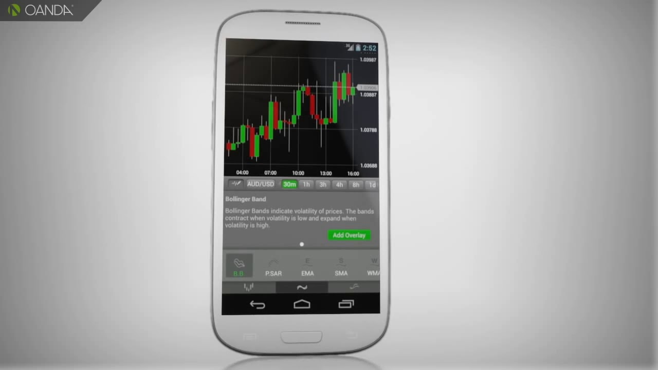 Oanda Explore The Powerful Features Of The Fxtrade Mobile App