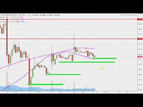 Bitcoin Services Inc - BTSC Stock Chart Technical Analysis For 12-18-17