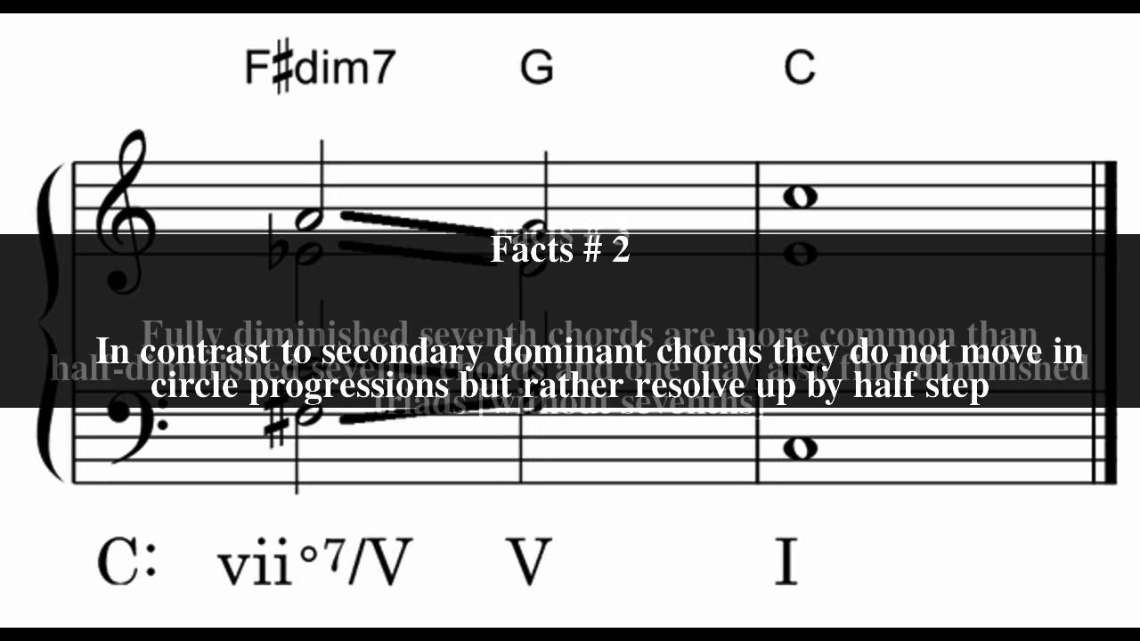 Secondary leading tone chord top 5 facts youtube secondary leading tone chord top 5 facts hexwebz Choice Image