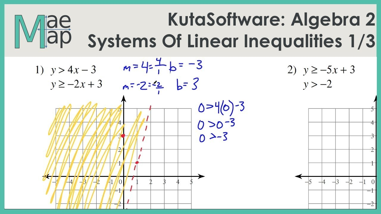 Kutasoftware Algebra 2 Systems Of Two Linear Inequalities Part 1 Youtube