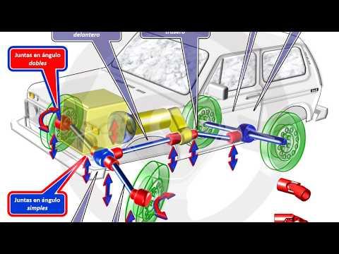 INTRODUCCIÓN A LA TECNOLOGÍA DEL AUTOMÓVIL - Módulo 8 (12/20)