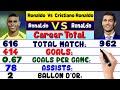 Ronaldo Vs Cristiano Ronaldo  Career Compared ⚽ Match, Goals, Assist, Award, Card, Trophies & More.
