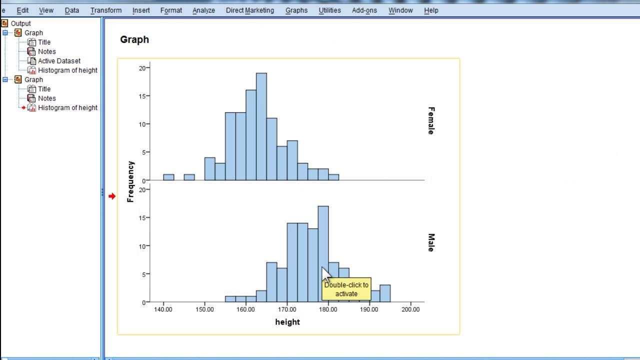 Histogram For Independent Samples T Test