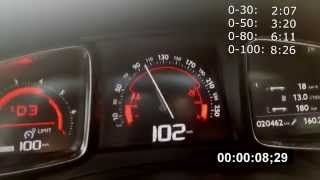 Citroen DS5 Acceleration 0-100 (Chip Tuning)