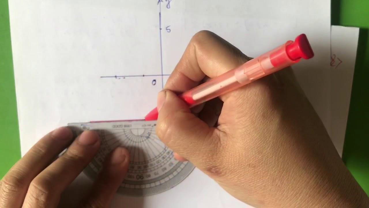 Vẽ đồ thị hàm số chứa giá trị tuyệt đối toán 9 (clip2)