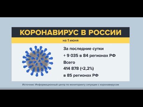 Последняя информация о коронавирусе в России