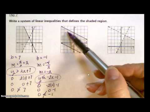 Write a system linear inequalities to define shaded region