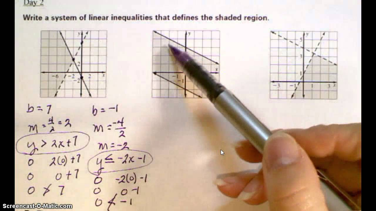 write a system of inequalities for the graph