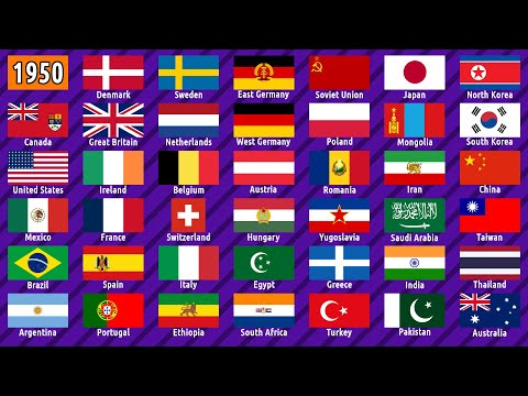 The History Of Flags (1701-2020)