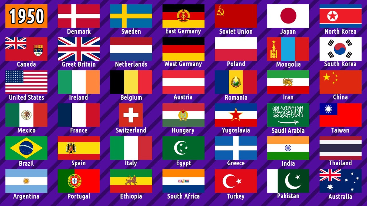 Download The history of flags (1701-2020)
