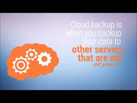 What Is Online Cloud Backup for Dental | DriveJaw.com