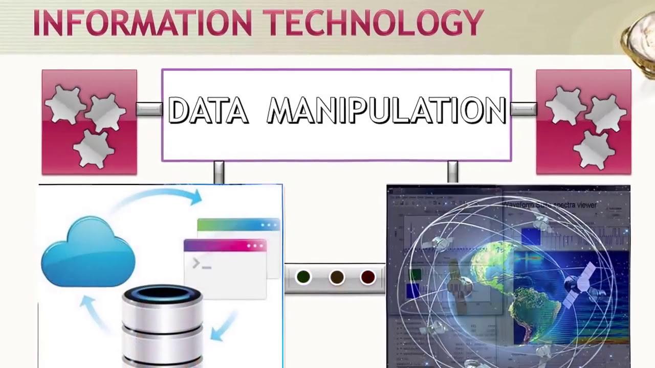 information technology-2 ppt presentation