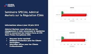 Séminaire SPECIAL sur la Régulation ESMA et Trading CFD